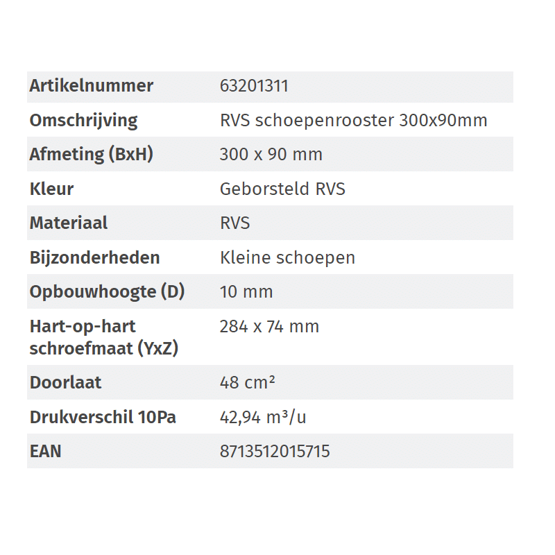 Schoepenrooster